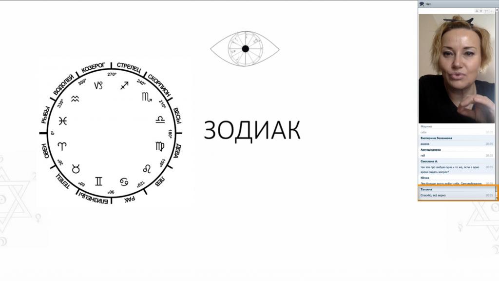 Живой урок с астрологом Викторией Поляковой